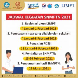 isi-surakarta-jadwal-kegiatan-snmptn-2021-1